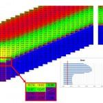 Simulation Temperaturverteilung